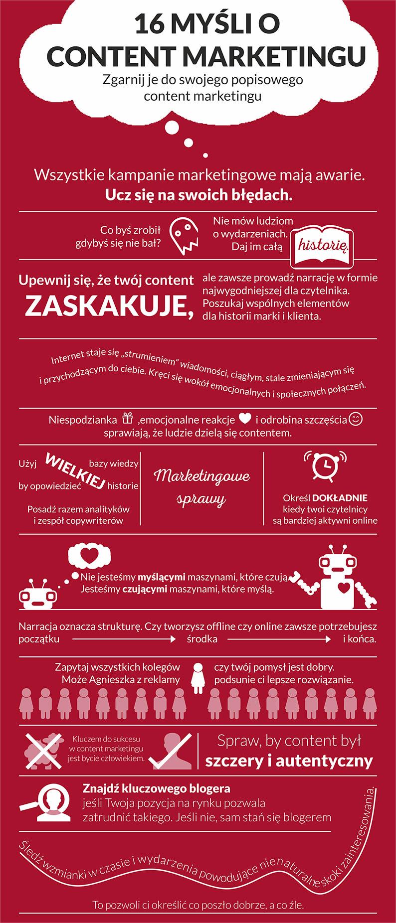 16 sposobów na content marketing infografika