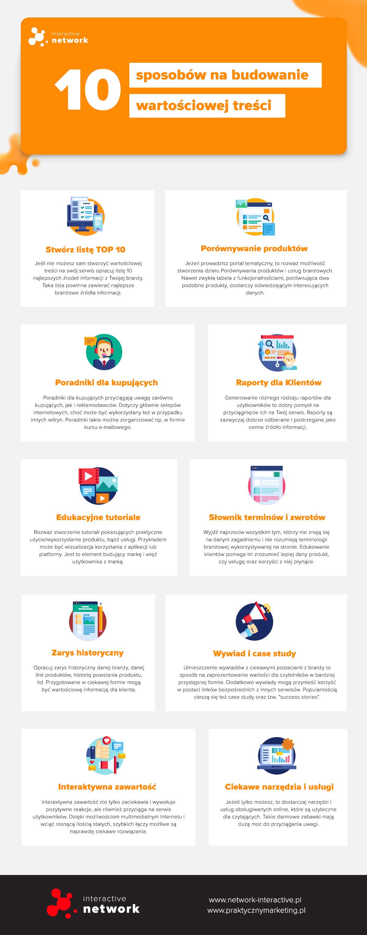 Sposoby na budowanie wartościowej treści infografika