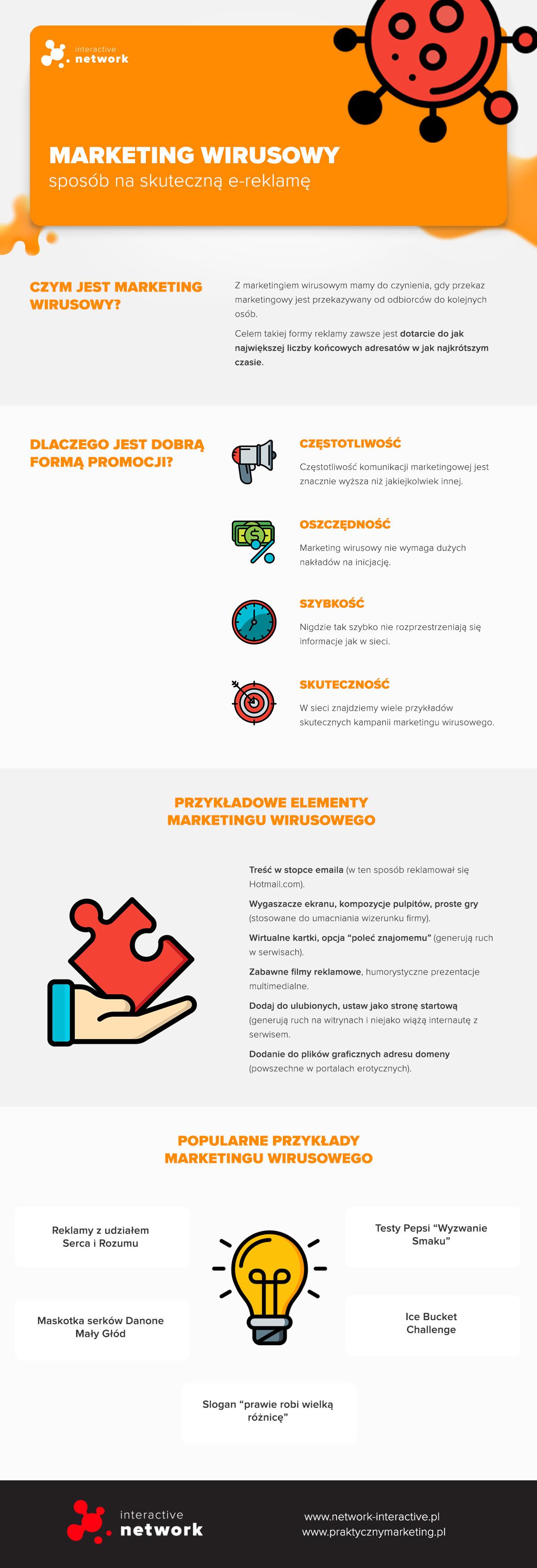 Marketing wirusowy infografika