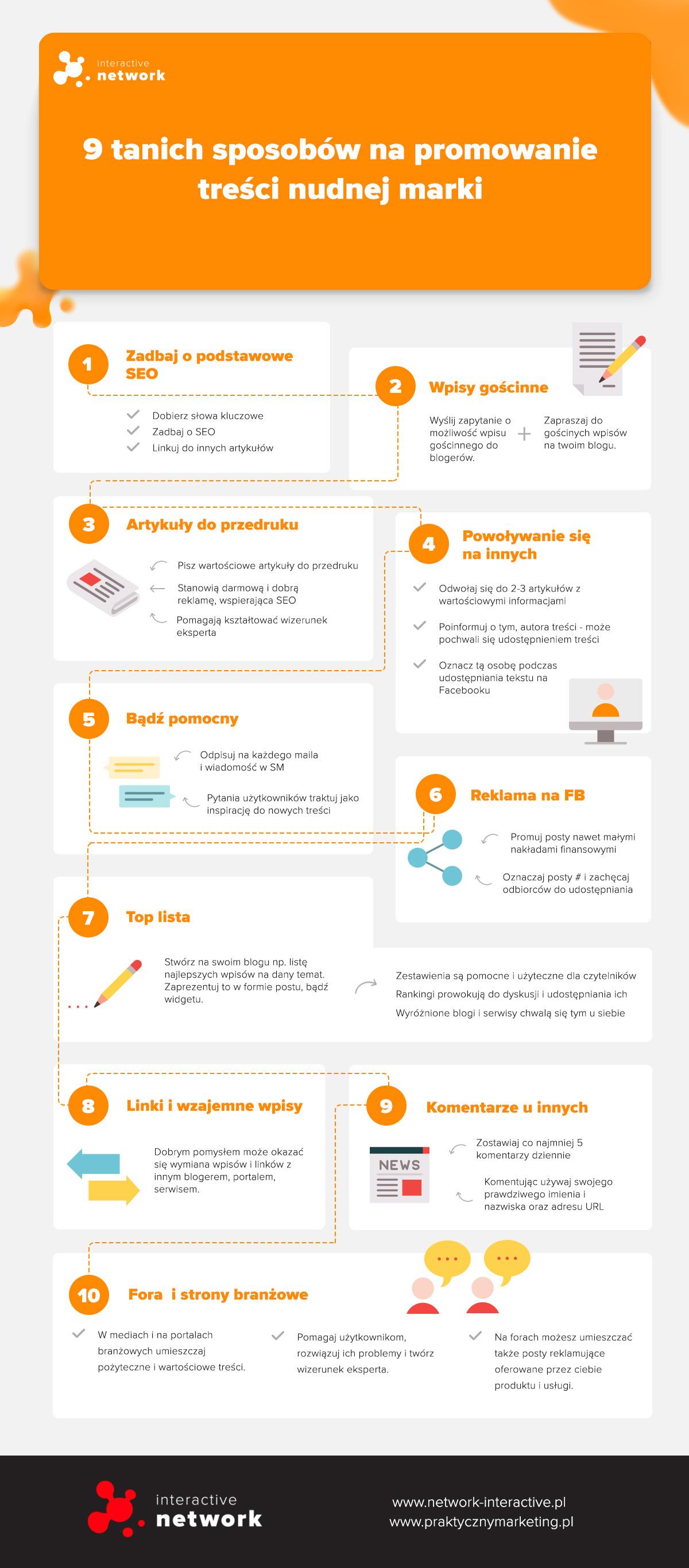 Sposoby na promowanie treści infografika