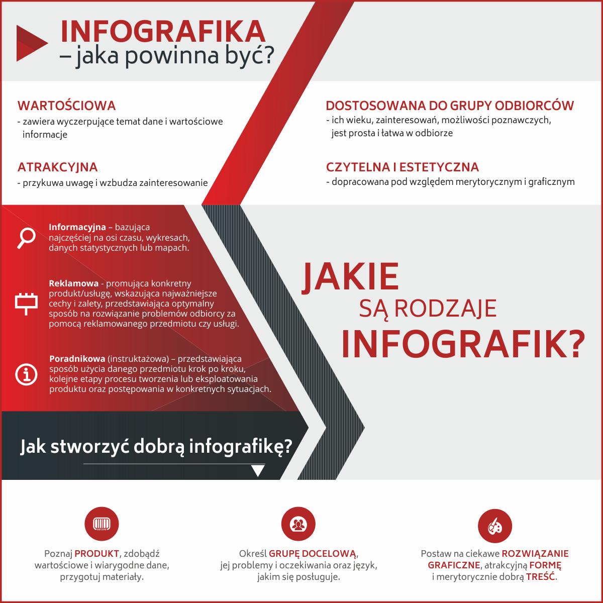 Infografika - poradnik