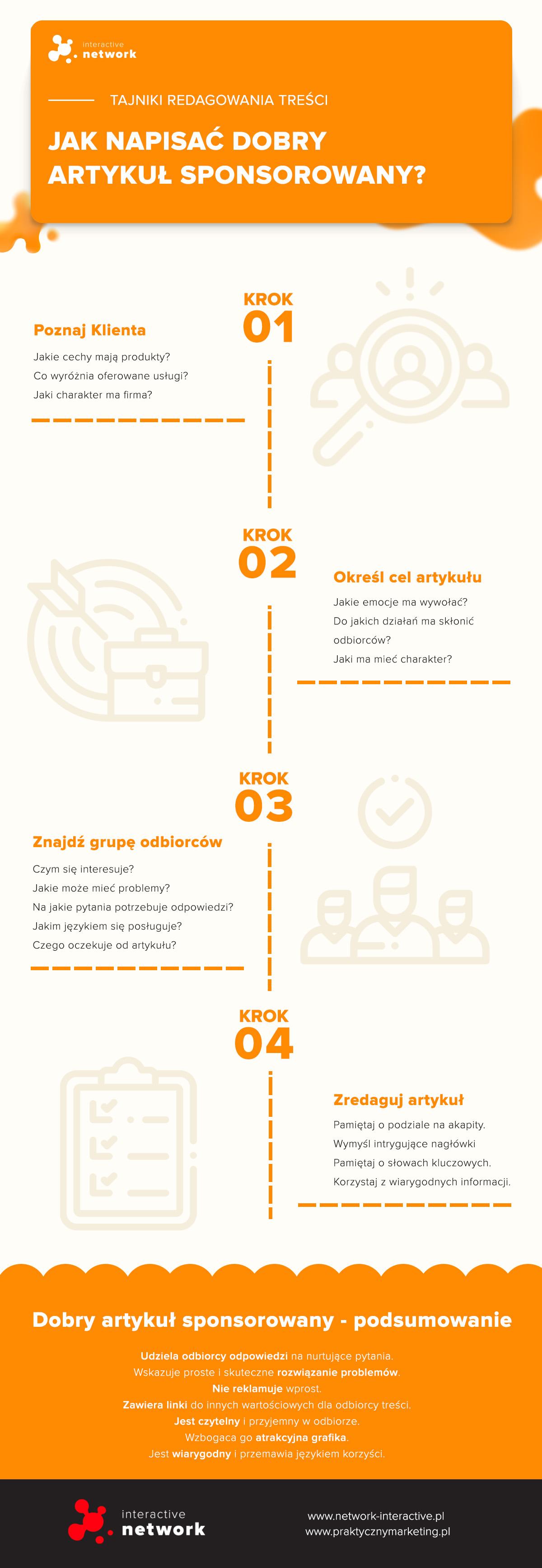 Jak napisać artykuł sponsorowany infografika