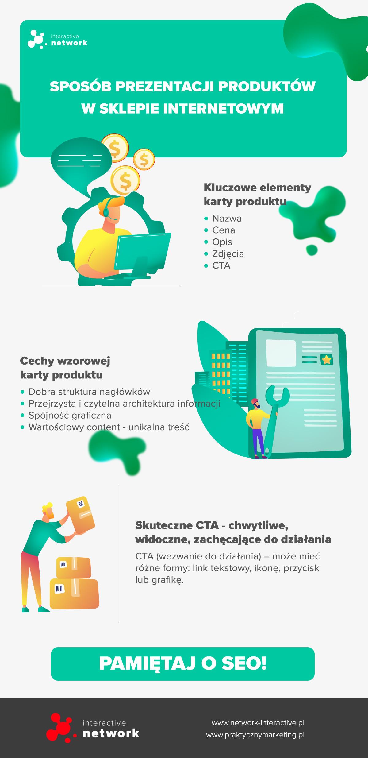 Karta produktu infografika